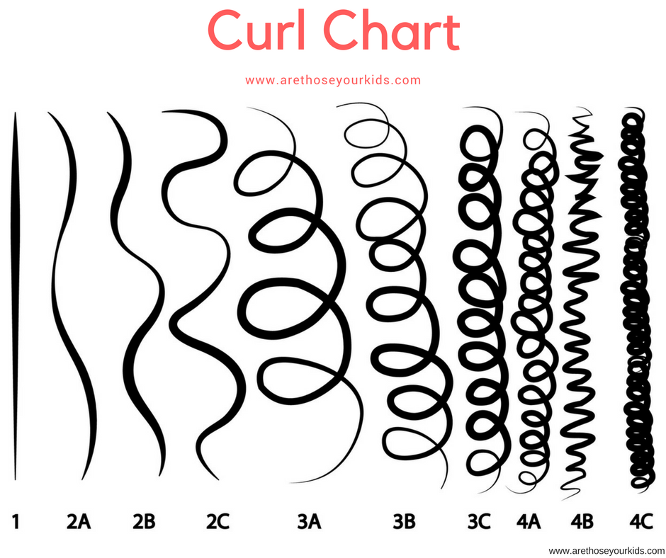 6 Mistakes Curly Girls Make With Their Hair (And How To